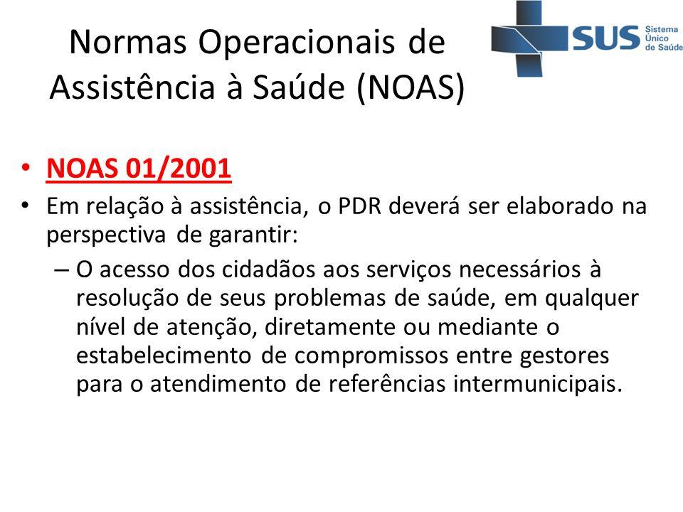 Normas Operacionais de Assistência à Saúde (NOAS) NOAS 01/2001 Em relação à assistência, o PDR deverá ser elaborado na perspectiva de garantir: – O ac