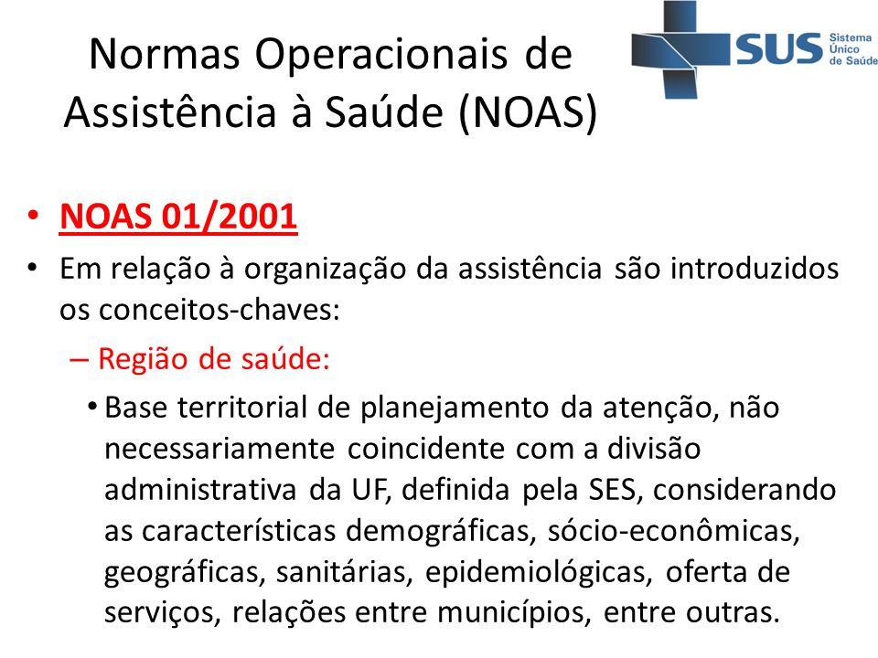 Normas Operacionais de Assistência à Saúde (NOAS) NOAS 01/2001 Em relação à organização da assistência são introduzidos os conceitos-chaves: – Região