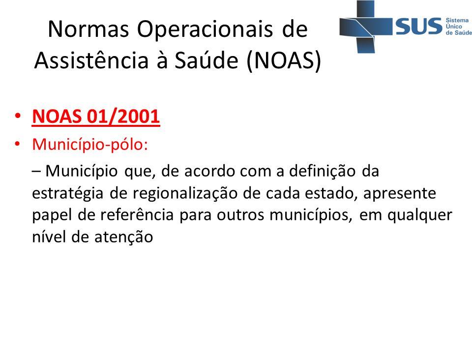 Normas Operacionais de Assistência à Saúde (NOAS) NOAS 01/2001 Município-pólo: – Município que, de acordo com a definição da estratégia de regionaliza