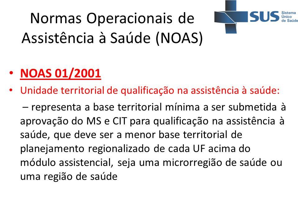 Normas Operacionais de Assistência à Saúde (NOAS) NOAS 01/2001 Unidade territorial de qualificação na assistência à saúde: – representa a base territo