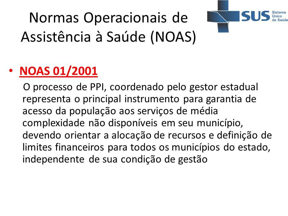 Normas Operacionais de Assistência à Saúde (NOAS) NOAS 01/2001 O processo de PPI, coordenado pelo gestor estadual representa o principal instrumento p