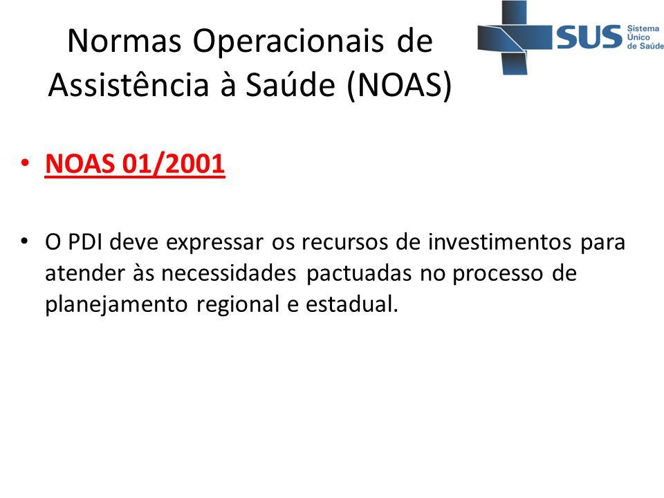 Normas Operacionais de Assistência à Saúde (NOAS) NOAS 01/2001 O PDI deve expressar os recursos de investimentos para atender às necessidades pactuada