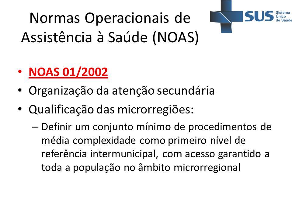 Normas Operacionais de Assistência à Saúde (NOAS) NOAS 01/2002 Organização da atenção secundária Qualificação das microrregiões: – Definir um conjunto