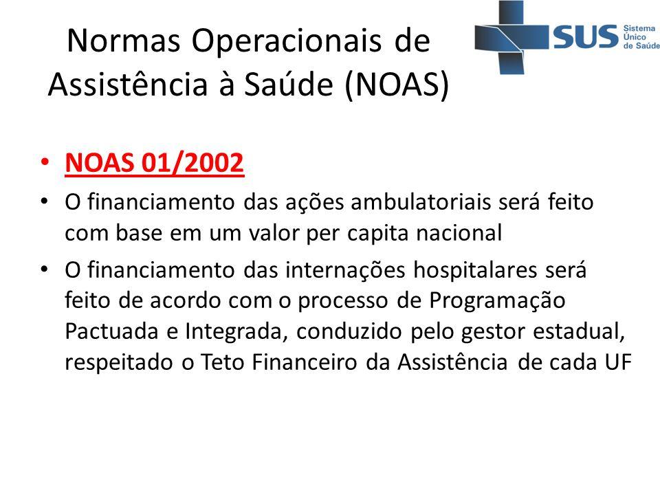 Normas Operacionais de Assistência à Saúde (NOAS) NOAS 01/2002 O financiamento das ações ambulatoriais será feito com base em um valor per capita naci