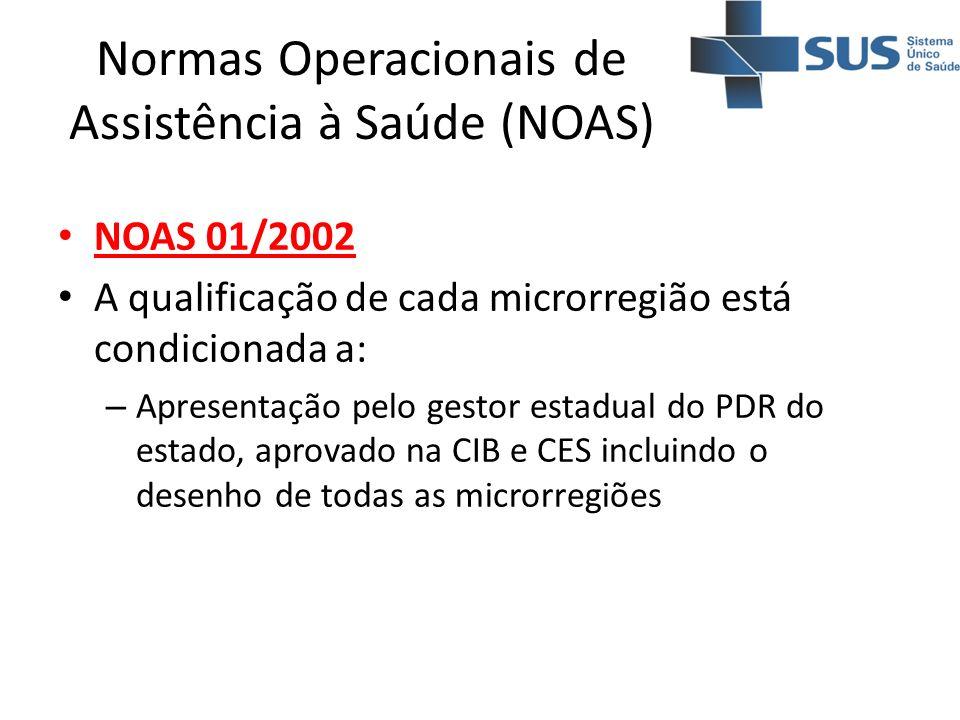Normas Operacionais de Assistência à Saúde (NOAS) NOAS 01/2002 A qualificação de cada microrregião está condicionada a: – Apresentação pelo gestor est