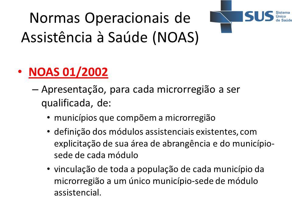 Normas Operacionais de Assistência à Saúde (NOAS) NOAS 01/2002 – Apresentação, para cada microrregião a ser qualificada, de: municípios que compõem a