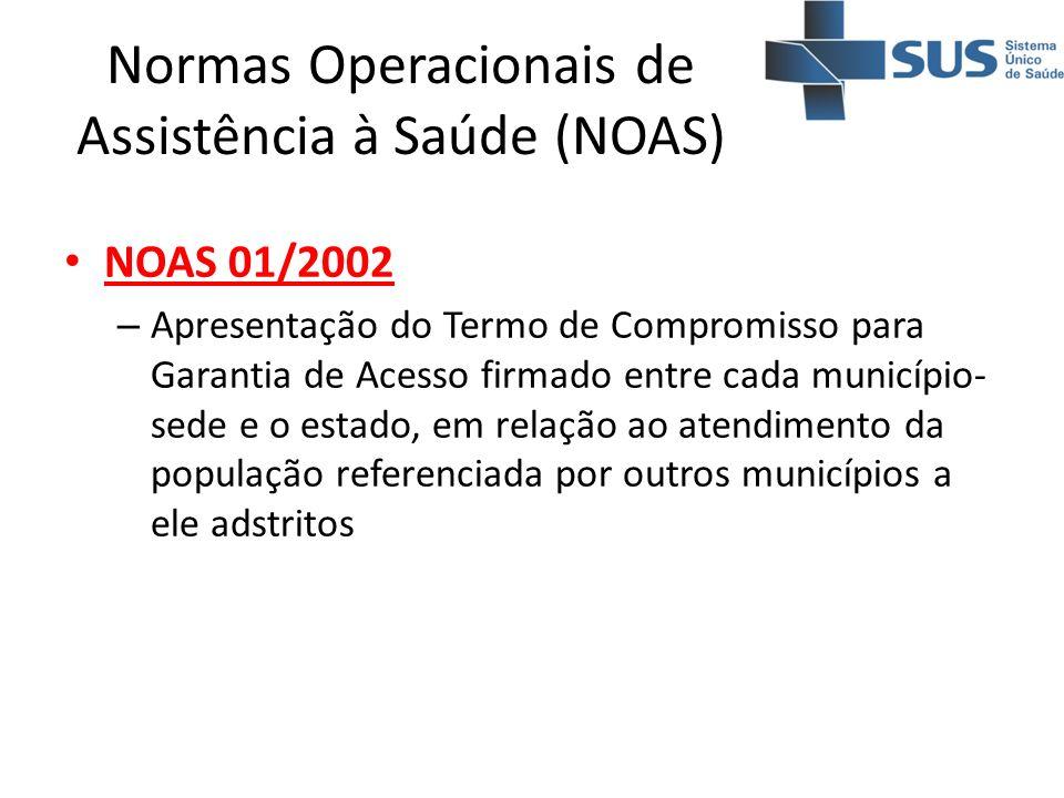 Normas Operacionais de Assistência à Saúde (NOAS) NOAS 01/2002 – Apresentação do Termo de Compromisso para Garantia de Acesso firmado entre cada munic