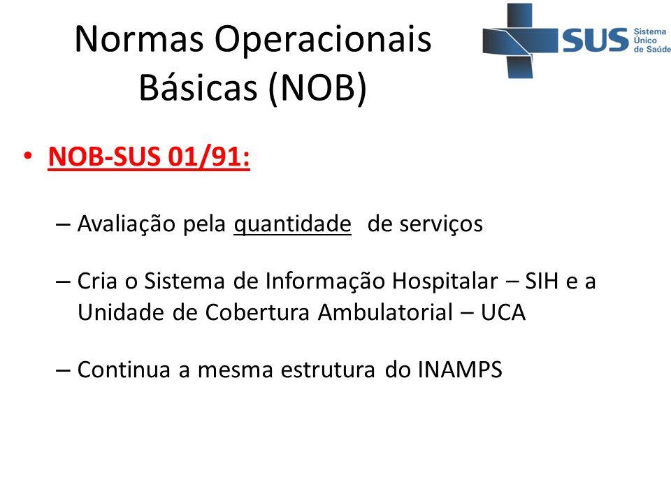 Normas Operacionais Básicas (NOB) NOB-SUS 01/91: – Avaliação pela quantidade de serviços – Cria o Sistema de Informação Hospitalar – SIH e a Unidade d