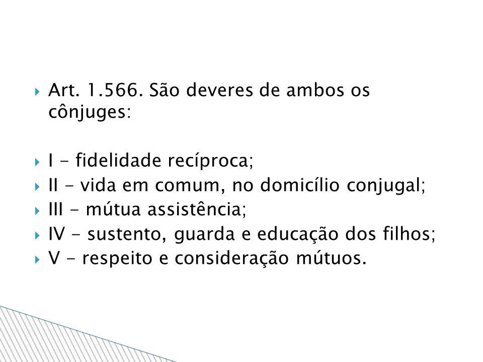 Art. 1.566. São deveres de ambos os cônjuges: I - fidelidade recíproca; II - vida em comum, no domicílio conjugal; III - mútua assistência; IV - suste