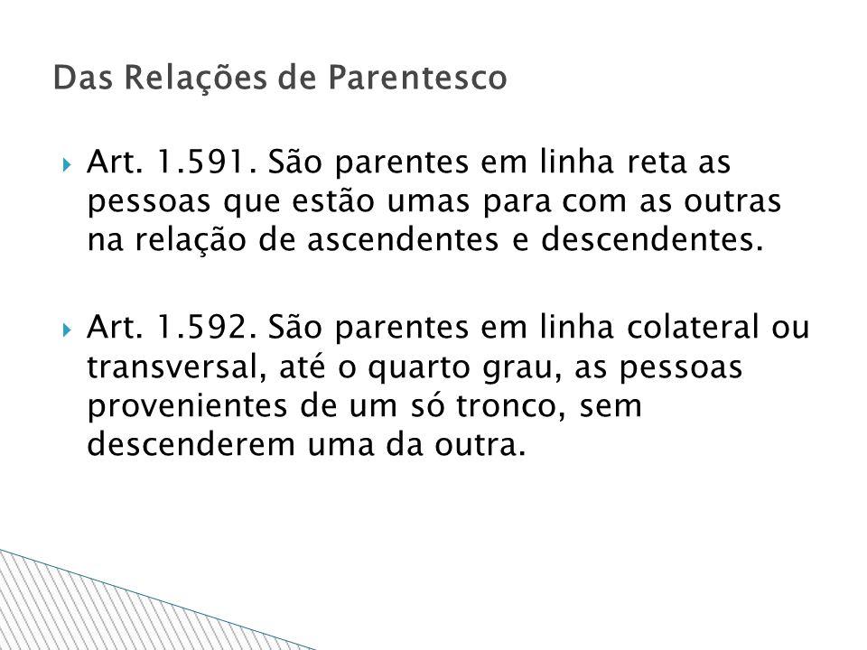 Art. 1.591. São parentes em linha reta as pessoas que estão umas para com as outras na relação de ascendentes e descendentes. Art. 1.592. São parentes