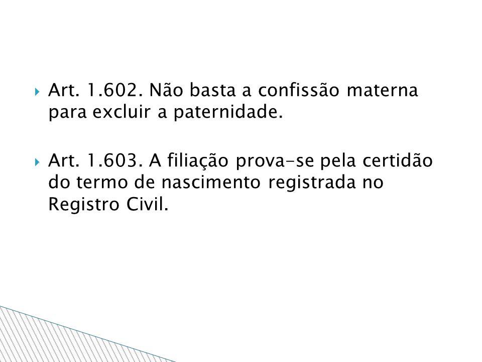 Art. 1.602. Não basta a confissão materna para excluir a paternidade. Art. 1.603. A filiação prova-se pela certidão do termo de nascimento registrada