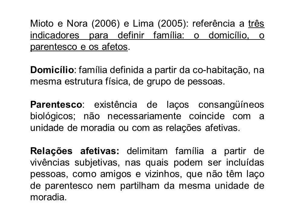 Mioto e Nora (2006) e Lima (2005): referência a três indicadores para definir família: o domicílio, o parentesco e os afetos. Domicílio: família defin