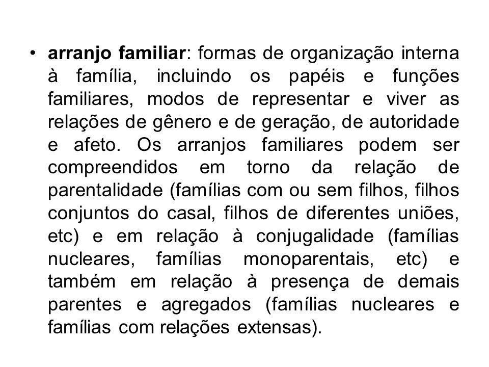 arranjo familiar: formas de organização interna à família, incluindo os papéis e funções familiares, modos de representar e viver as relações de gêner