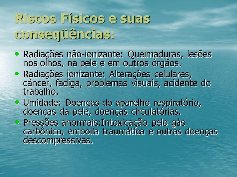 Riscos Físicos e suas conseqüências: Radiações não-ionizante: Queimaduras, lesões nos olhos, na pele e em outros órgãos. Radiações não-ionizante: Quei