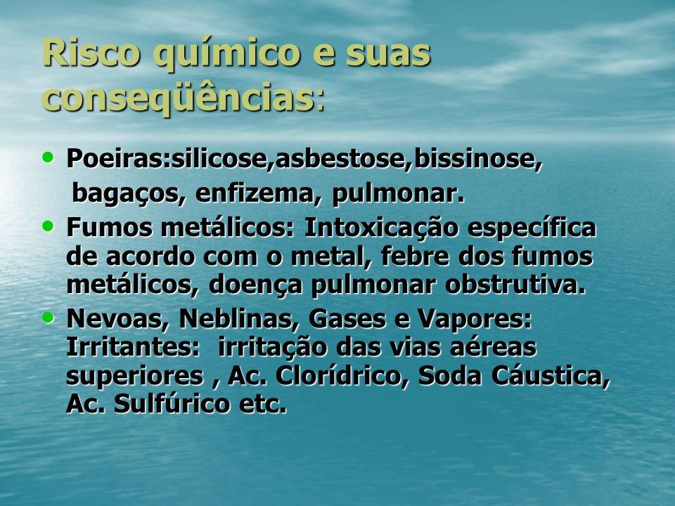 Risco químico e suas conseqüências: Poeiras:silicose,asbestose,bissinose, Poeiras:silicose,asbestose,bissinose, bagaços, enfizema, pulmonar. bagaços,