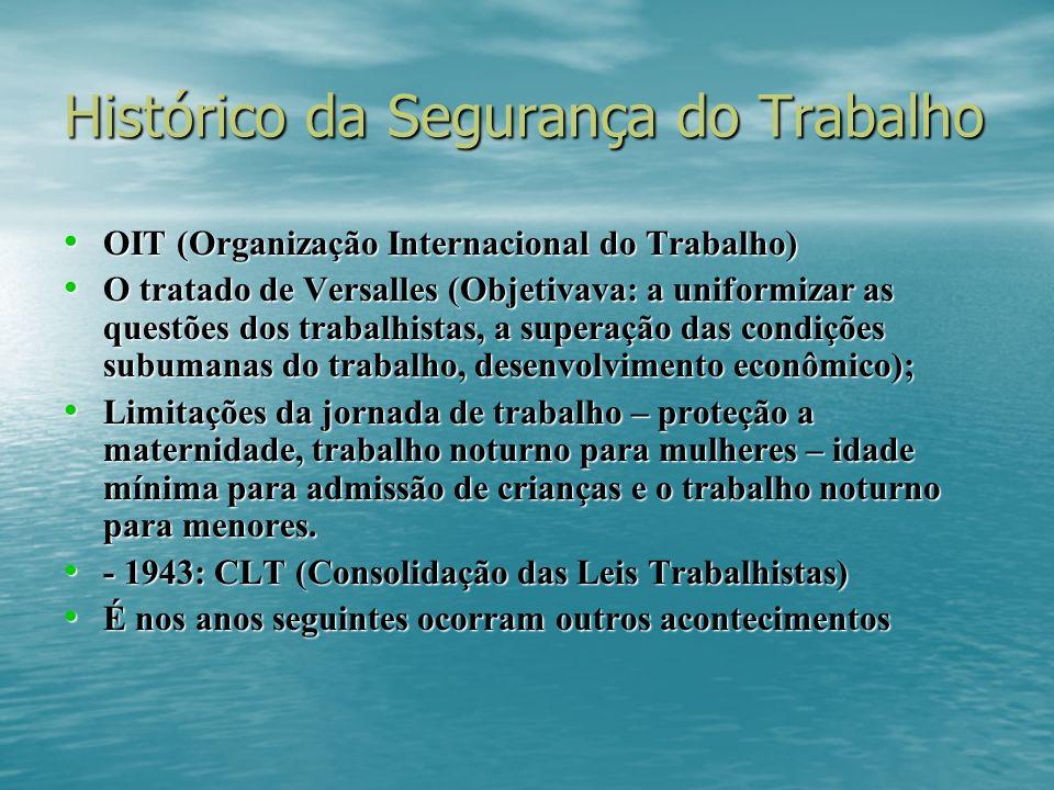 Histórico da Segurança do Trabalho OIT (Organização Internacional do Trabalho) OIT (Organização Internacional do Trabalho) O tratado de Versalles (Obj
