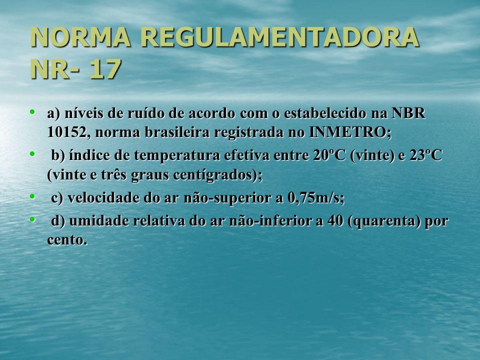 NORMA REGULAMENTADORA NR- 17 a) níveis de ruído de acordo com o estabelecido na NBR 10152, norma brasileira registrada no INMETRO; a) níveis de ruído de acordo com o estabelecido na NBR 10152, norma brasileira registrada no INMETRO; b) índice de temperatura efetiva entre 20ºC (vinte) e 23ºC (vinte e três graus centígrados); b) índice de temperatura efetiva entre 20ºC (vinte) e 23ºC (vinte e três graus centígrados); c) velocidade do ar não-superior a 0,75m/s; c) velocidade do ar não-superior a 0,75m/s; d) umidade relativa do ar não-inferior a 40 (quarenta) por cento.