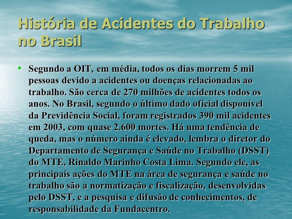 História de Acidentes do Trabalho no Brasil Segundo a OIT, em média, todos os dias morrem 5 mil pessoas devido a acidentes ou doenças relacionadas ao trabalho.