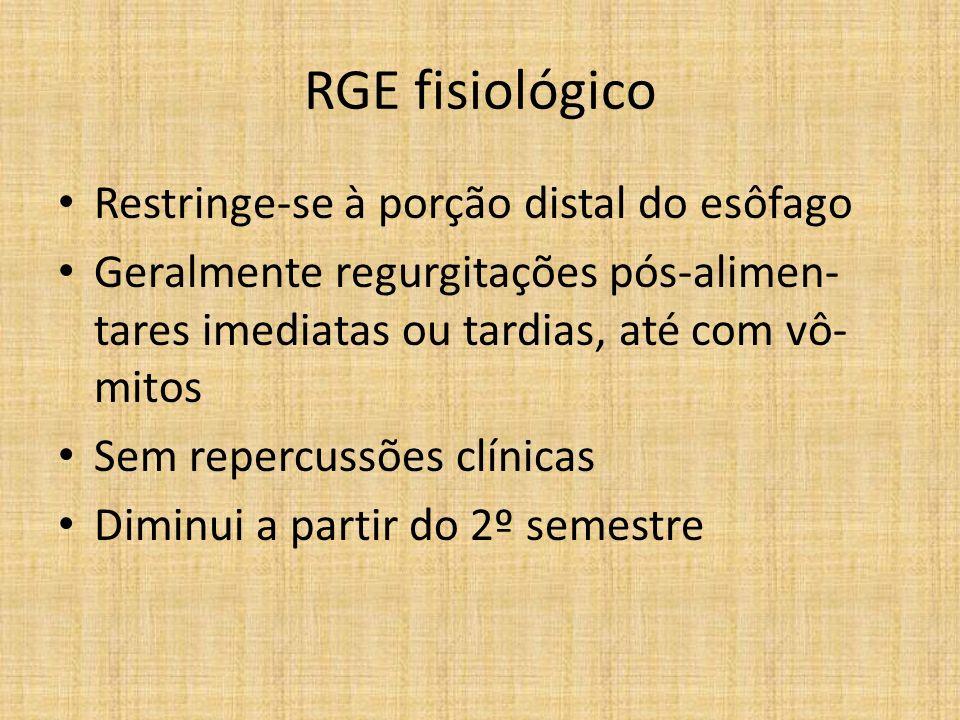 RGE fisiológico Restringe-se à porção distal do esôfago Geralmente regurgitações pós-alimen- tares imediatas ou tardias, até com vô- mitos Sem repercu