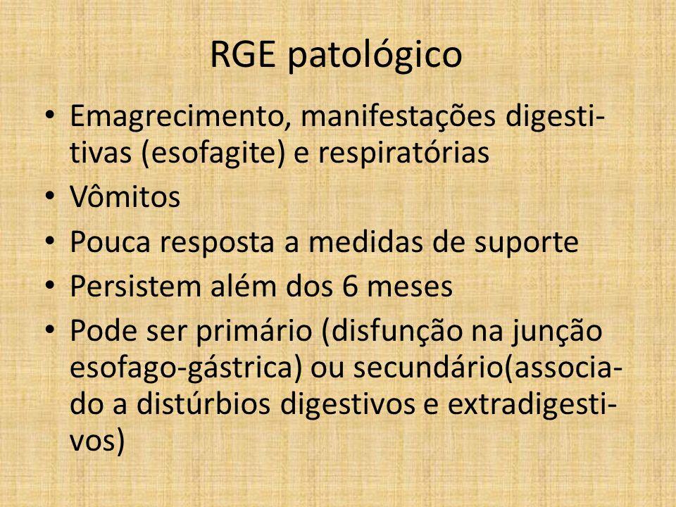 RGE patológico Emagrecimento, manifestações digesti- tivas (esofagite) e respiratórias Vômitos Pouca resposta a medidas de suporte Persistem além dos