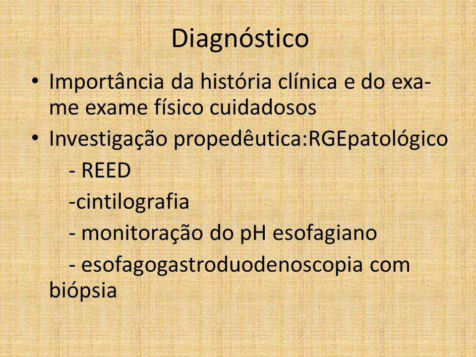 Diagnóstico Importância da história clínica e do exa- me exame físico cuidadosos Investigação propedêutica:RGEpatológico - REED -cintilografia - monit