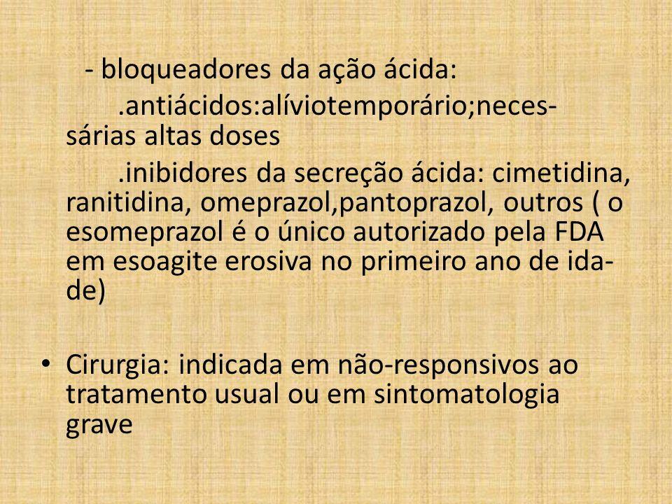 - bloqueadores da ação ácida:.antiácidos:alíviotemporário;neces- sárias altas doses.inibidores da secreção ácida: cimetidina, ranitidina, omeprazol,pa