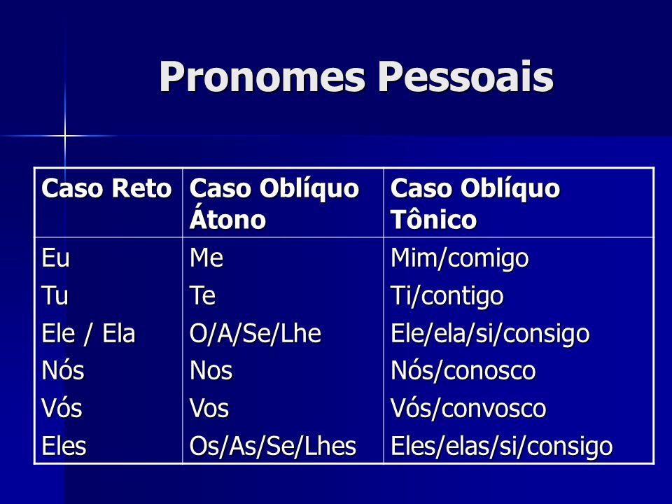 Pronomes Pessoais Caso Reto Caso Oblíquo Átono Caso Oblíquo Tônico EuTu Ele / Ela NósVósElesMeTeO/A/Se/LheNosVosOs/As/Se/LhesMim/comigoTi/contigoEle/e