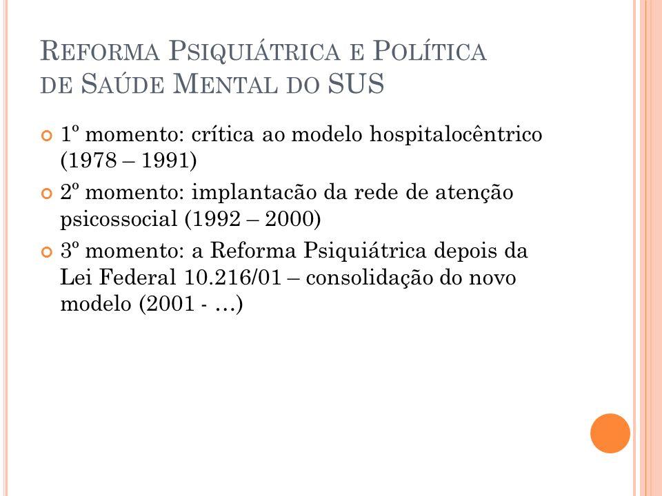 R EFORMA P SIQUIÁTRICA E P OLÍTICA DE S AÚDE M ENTAL DO SUS 1º momento: crítica ao modelo hospitalocêntrico (1978 – 1991) 2º momento: implantacão da r