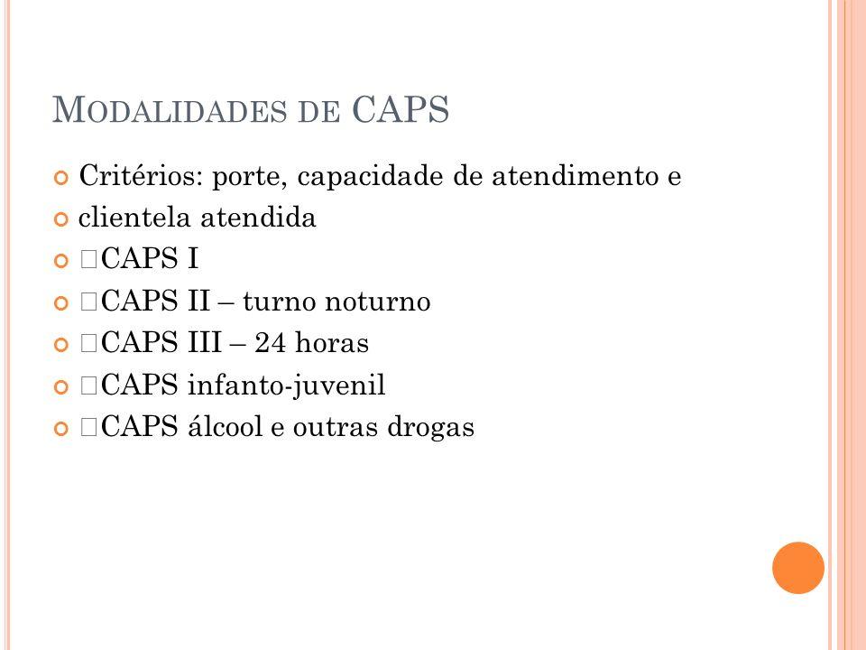 M ODALIDADES DE CAPS Critérios: porte, capacidade de atendimento e clientela atendida ™CAPS I ™CAPS II – turno noturno ™CAPS III – 24 horas ™CAPS infa
