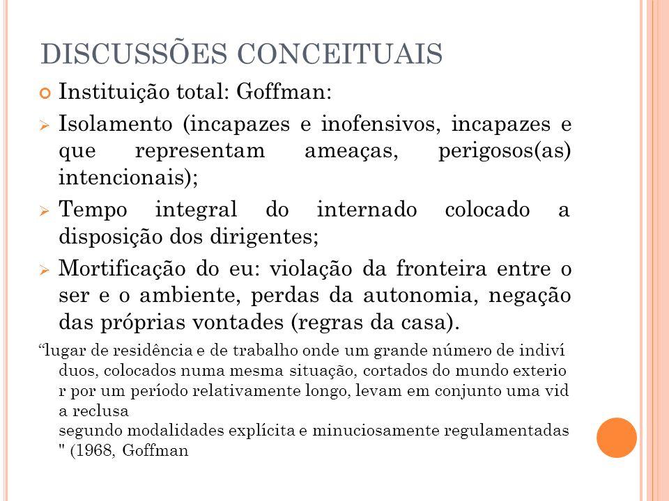 DISCUSSÕES CONCEITUAIS Instituição total: Goffman: Isolamento (incapazes e inofensivos, incapazes e que representam ameaças, perigosos(as) intencionai