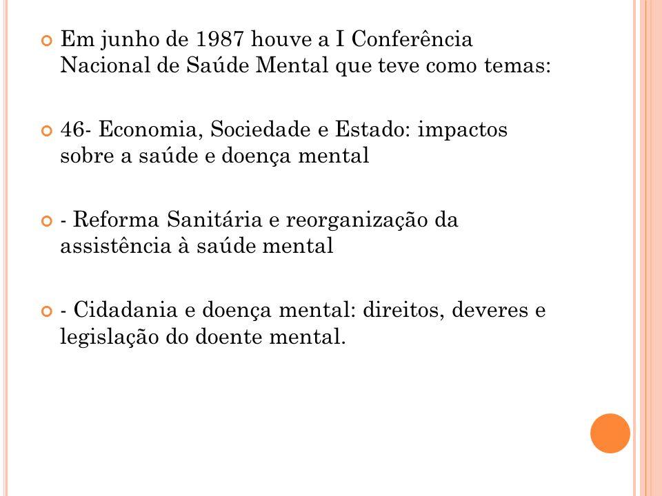 Em junho de 1987 houve a I Conferência Nacional de Saúde Mental que teve como temas: 46- Economia, Sociedade e Estado: impactos sobre a saúde e doença