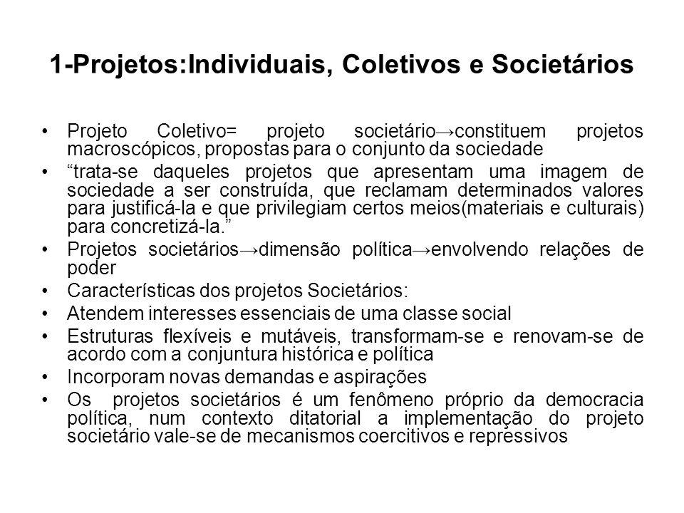 1-Projetos:Individuais, Coletivos e Societários Projeto Coletivo= projeto societárioconstituem projetos macroscópicos, propostas para o conjunto da so