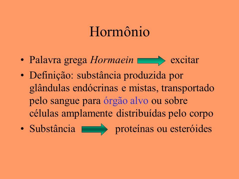 Hormônio Palavra grega Hormaein excitar Definição: substância produzida por glândulas endócrinas e mistas, transportado pelo sangue para órgão alvo ou