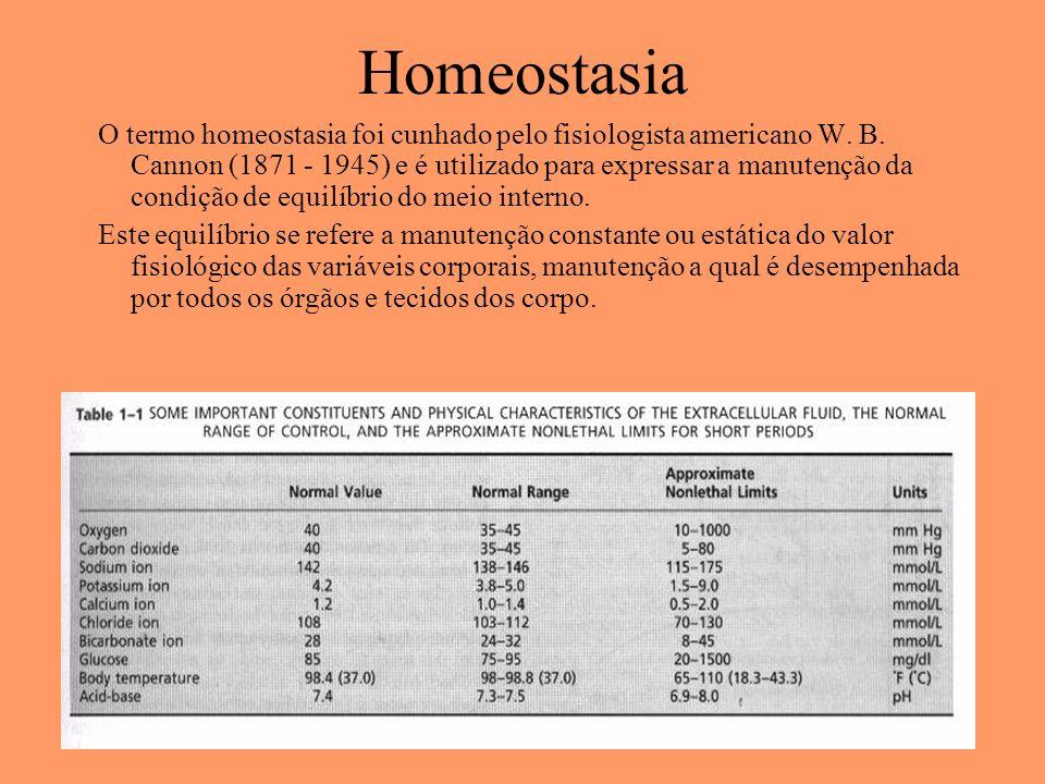Homeostasia O termo homeostasia foi cunhado pelo fisiologista americano W. B. Cannon (1871 - 1945) e é utilizado para expressar a manutenção da condiç