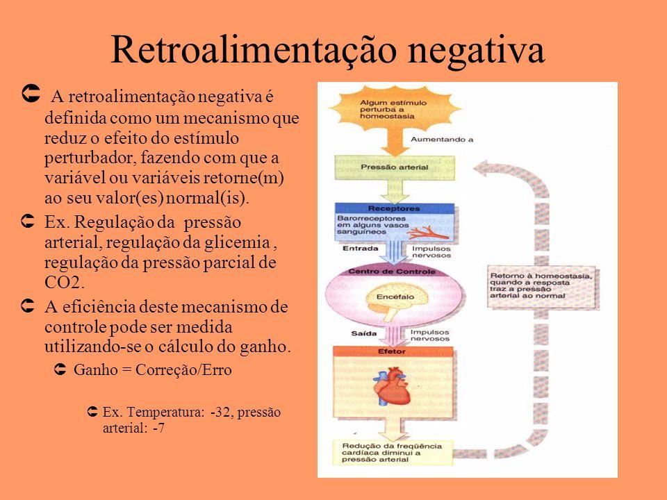 Retroalimentação positiva ÛA retroalimentação positiva é definida como um mecanismo que aumenta o efeito do estímulo perturbador, fazendo com que a variável ou variáveis se distancie(m) do(s) valor(es) normai(s).