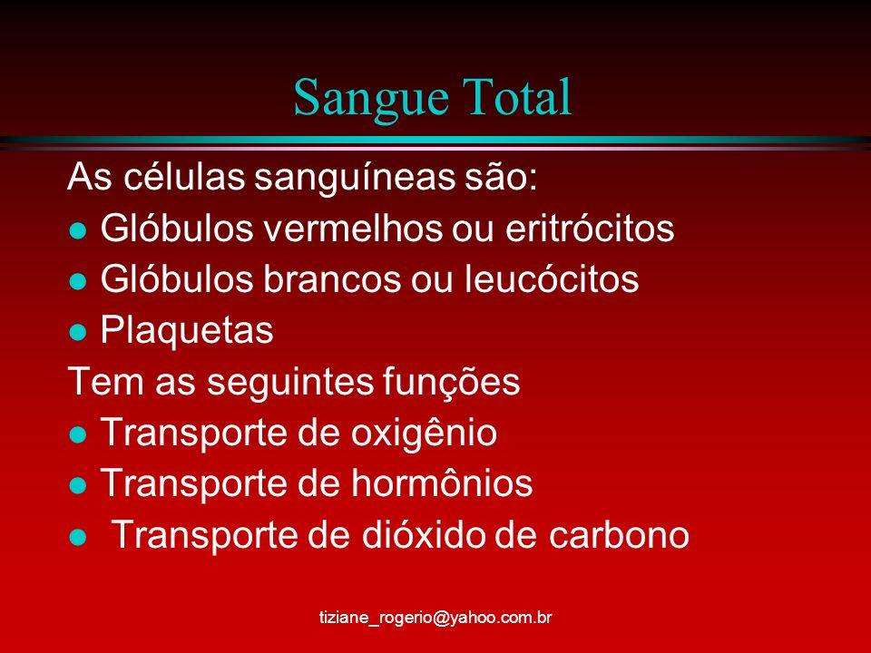 Sangue Total As células sanguíneas são: l Glóbulos vermelhos ou eritrócitos l Glóbulos brancos ou leucócitos l Plaquetas Tem as seguintes funções l Transporte de oxigênio l Transporte de hormônios l Transporte de dióxido de carbono tiziane_rogerio@yahoo.com.br
