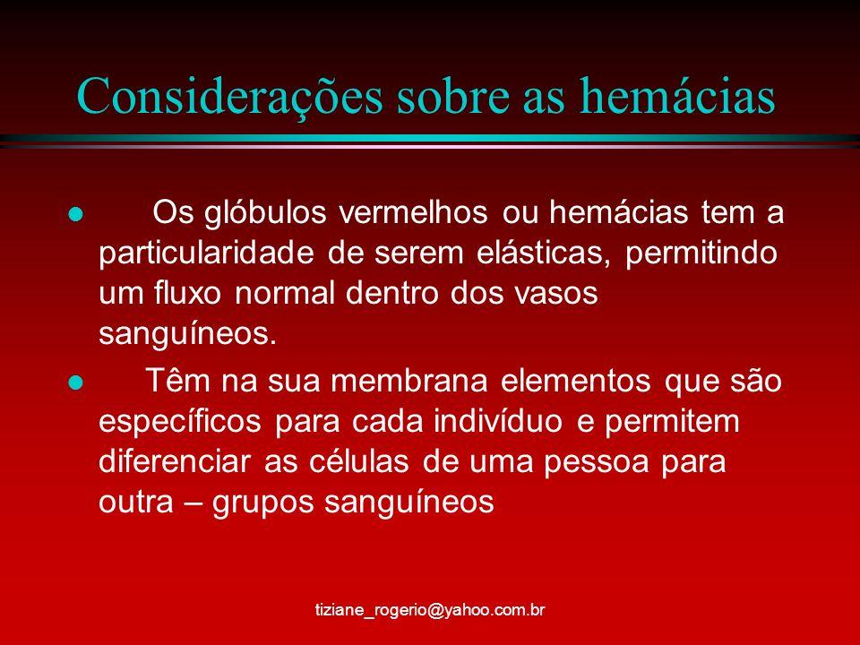 Considerações sobre as hemácias l Os grupos sanguíneos mais importantes na transfusão sanguínea são o sistema ABO e RH tiziane_rogerio@yahoo.com.br