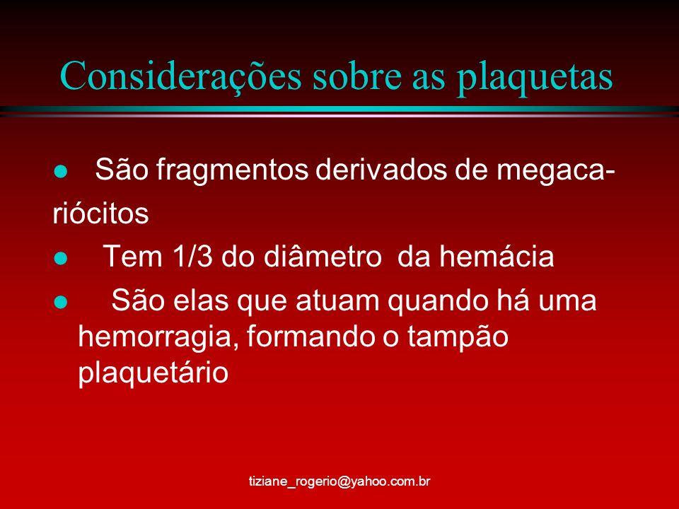 Considerações sobre as plaquetas l São fragmentos derivados de megaca- riócitos l Tem 1/3 do diâmetro da hemácia l São elas que atuam quando há uma hemorragia, formando o tampão plaquetário tiziane_rogerio@yahoo.com.br
