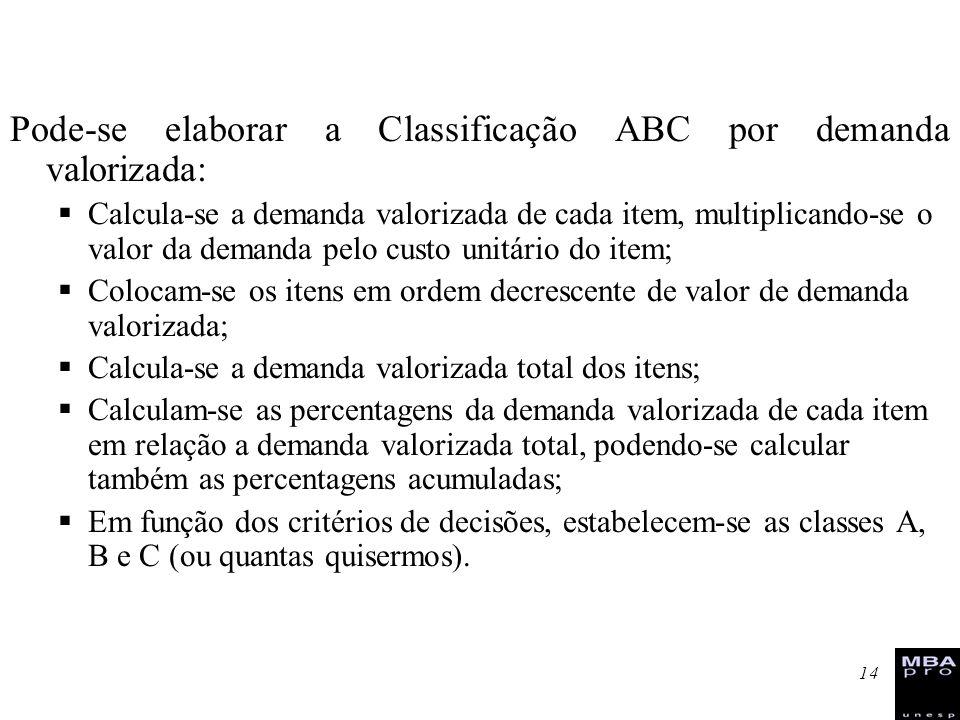 14 Pode-se elaborar a Classificação ABC por demanda valorizada: Calcula-se a demanda valorizada de cada item, multiplicando-se o valor da demanda pelo