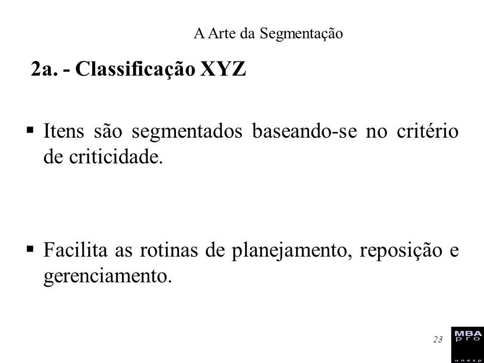 23 2a. - Classificação XYZ Itens são segmentados baseando-se no critério de criticidade. Facilita as rotinas de planejamento, reposição e gerenciament