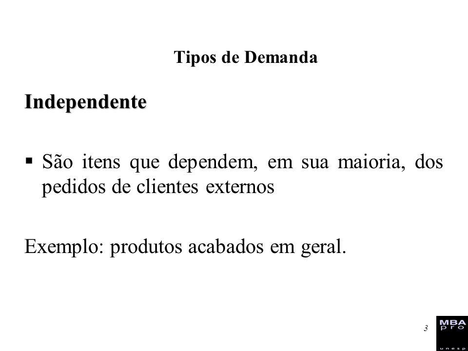 3 Tipos de Demanda Independente São itens que dependem, em sua maioria, dos pedidos de clientes externos Exemplo: produtos acabados em geral.