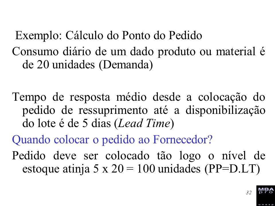 32 Exemplo: Cálculo do Ponto do Pedido Consumo diário de um dado produto ou material é de 20 unidades (Demanda) Tempo de resposta médio desde a coloca