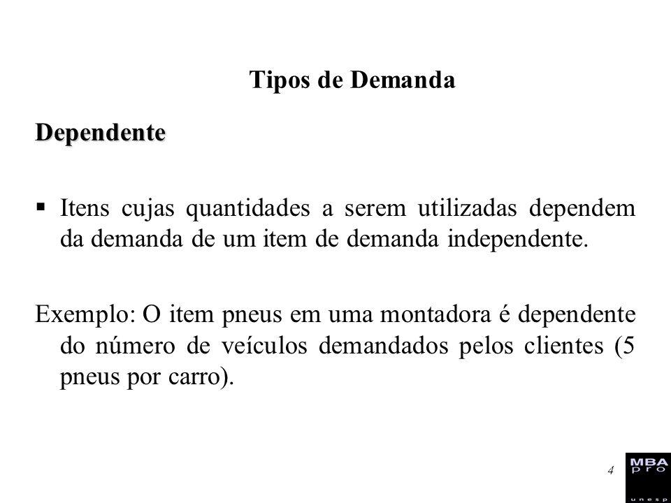 4 Dependente Itens cujas quantidades a serem utilizadas dependem da demanda de um item de demanda independente. Exemplo: O item pneus em uma montadora