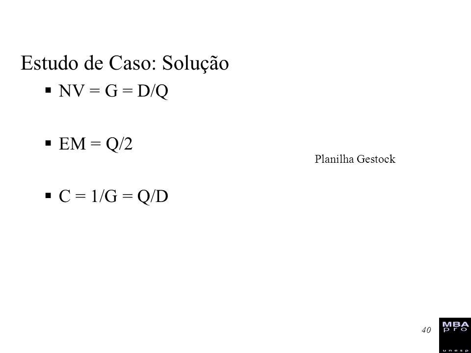 40 Estudo de Caso: Solução NV = G = D/Q EM = Q/2 C = 1/G = Q/D Planilha Gestock