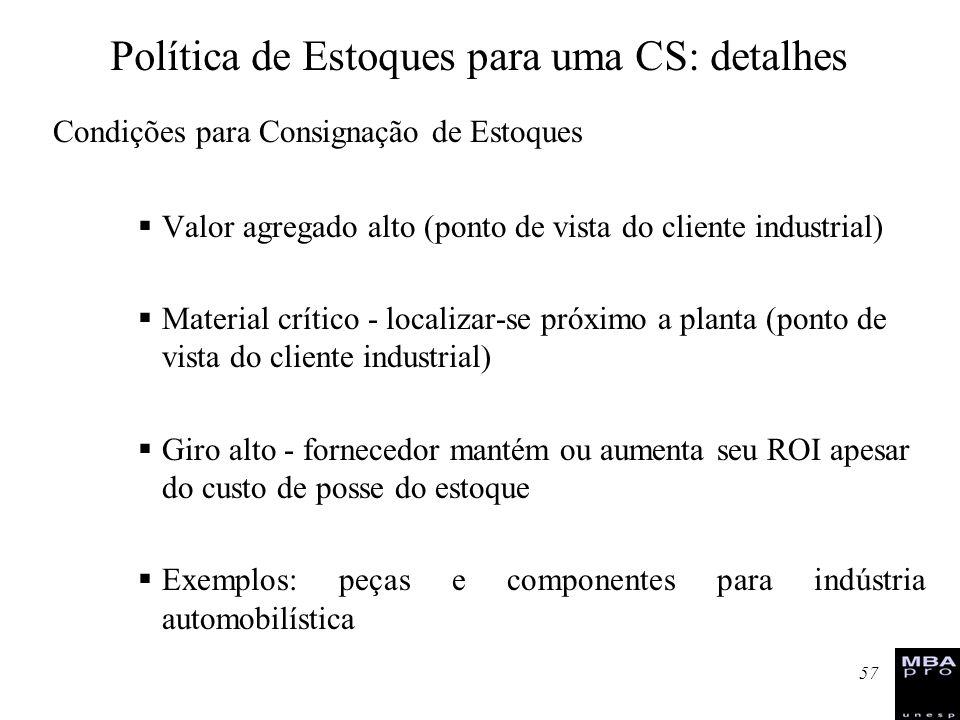 57 Condições para Consignação de Estoques Valor agregado alto (ponto de vista do cliente industrial) Material crítico - localizar-se próximo a planta