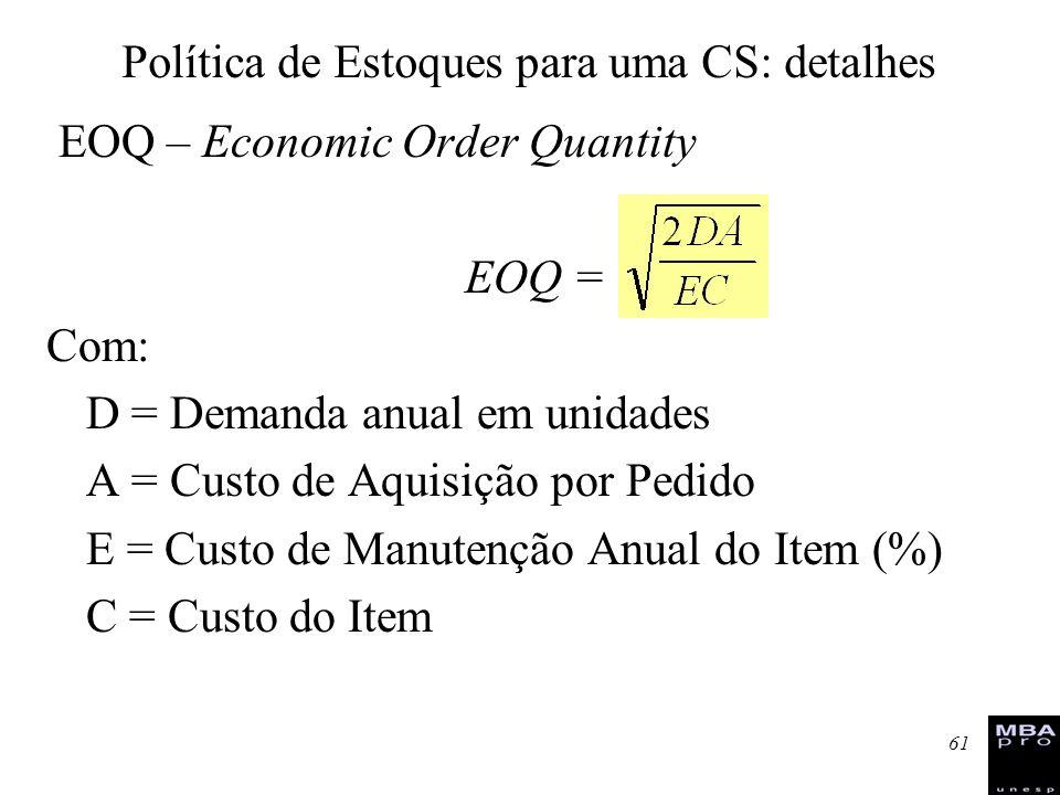 61 EOQ – Economic Order Quantity EOQ = Com: D = Demanda anual em unidades A = Custo de Aquisição por Pedido E = Custo de Manutenção Anual do Item (%)