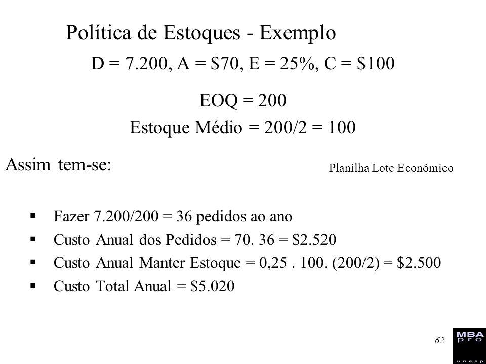 62 D = 7.200, A = $70, E = 25%, C = $100 EOQ = 200 Estoque Médio = 200/2 = 100 Assim tem-se: Fazer 7.200/200 = 36 pedidos ao ano Custo Anual dos Pedid
