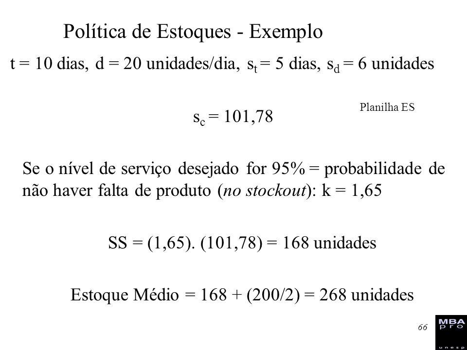 66 t = 10 dias, d = 20 unidades/dia, s t = 5 dias, s d = 6 unidades s c = 101,78 Se o nível de serviço desejado for 95% = probabilidade de não haver f
