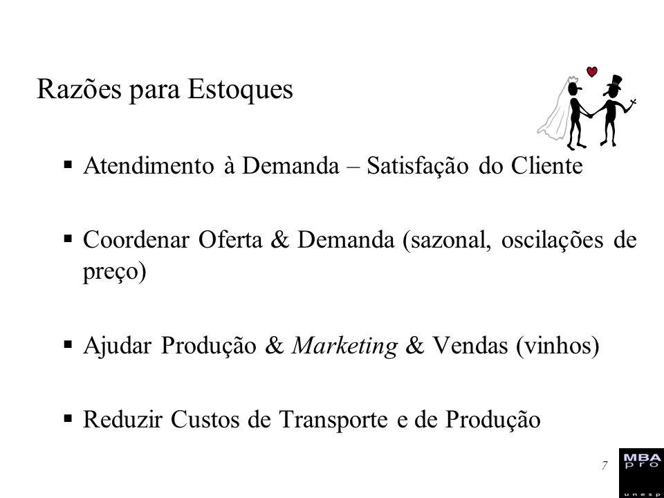 7 Razões para Estoques Atendimento à Demanda – Satisfação do Cliente Coordenar Oferta & Demanda (sazonal, oscilações de preço) Ajudar Produção & Marke