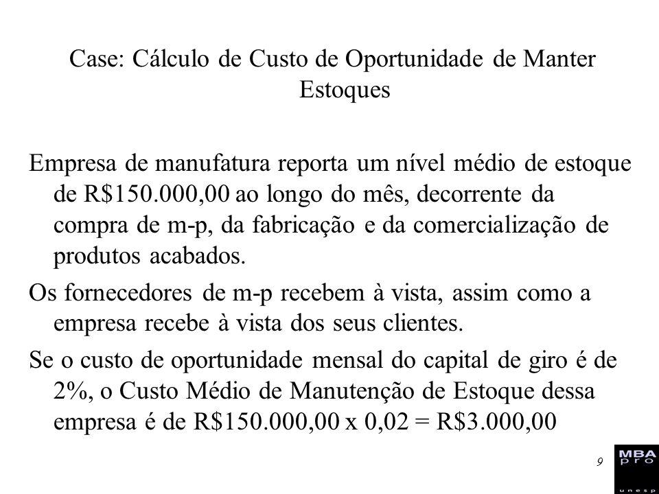 9 Case: Cálculo de Custo de Oportunidade de Manter Estoques Empresa de manufatura reporta um nível médio de estoque de R$150.000,00 ao longo do mês, d